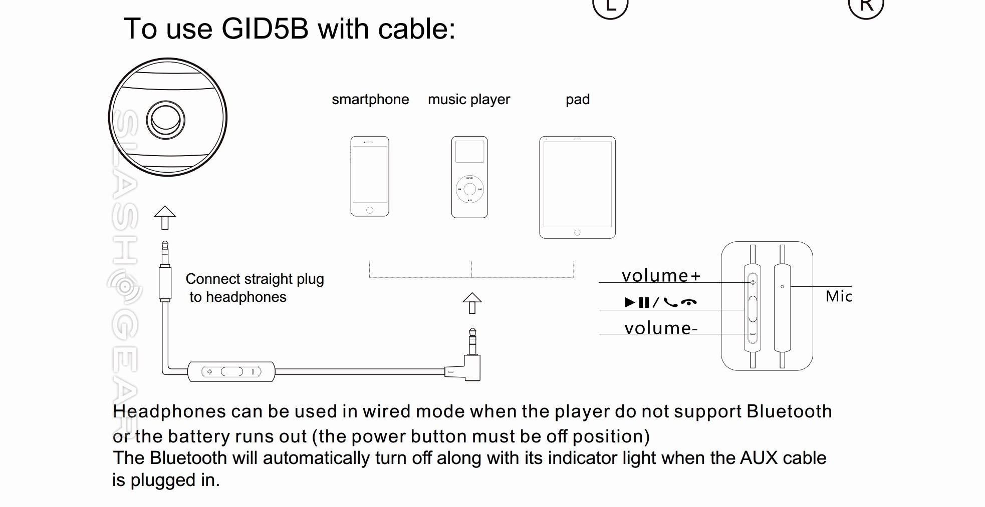 mono headphone wiring diagram ge electric stove vs stereo best library wire 3 5mm aux jack adapter
