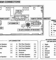 david clark headset plug wiring diagram on earbud wiring diagram david clark isocom  [ 2225 x 1620 Pixel ]