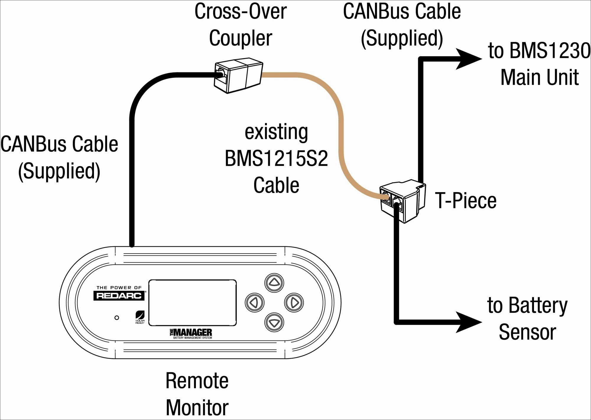 hight resolution of chevy brake controller wiring diagram best wiring diagram for bep wiring diagram redarc bms wiring diagram