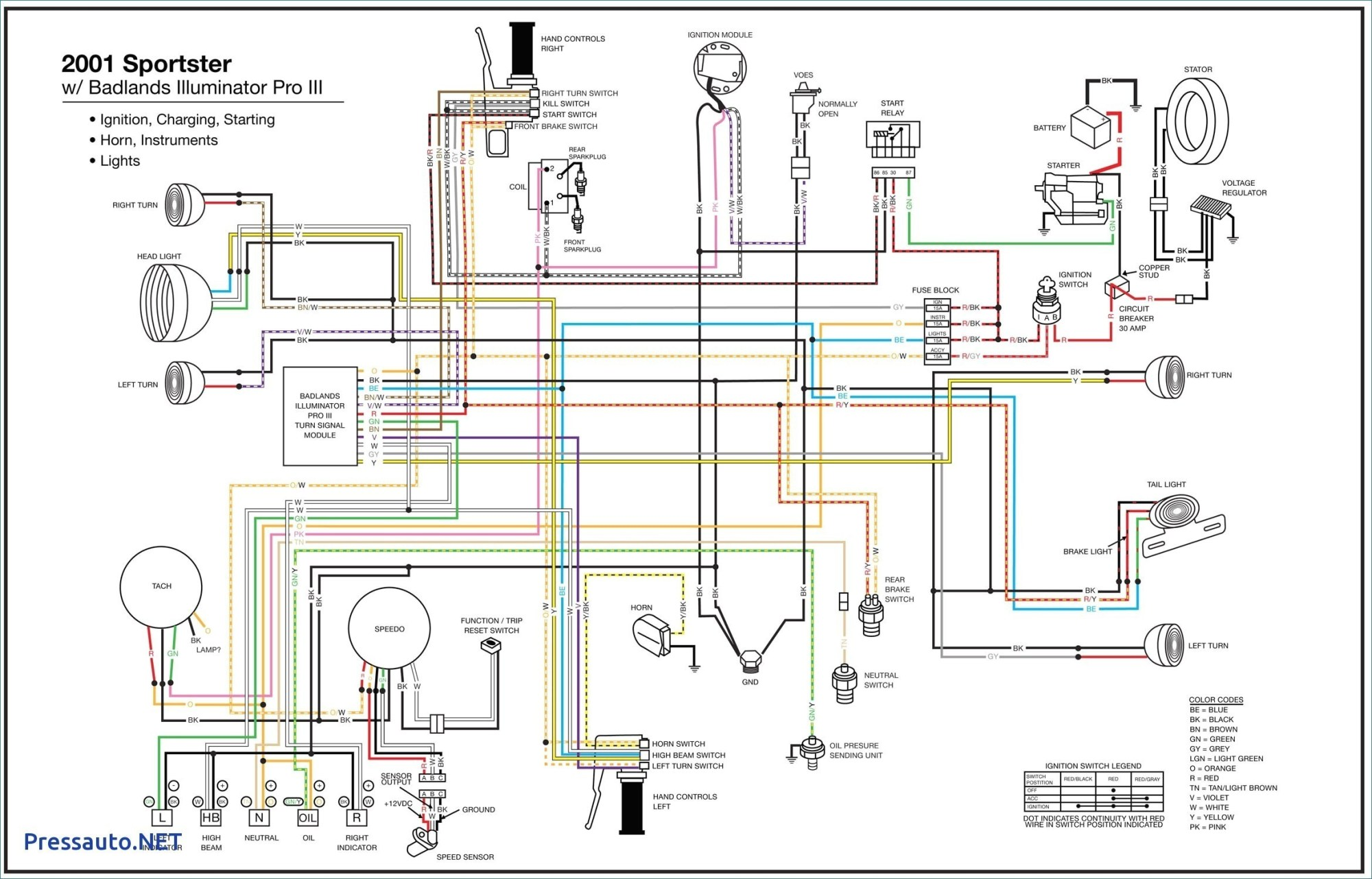 hight resolution of bmw hid wiring diag expert schematics diagram bmw e30 wiring diagrams bmw e46 hid wiring diagram