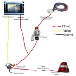 Wiring Diagram Explained Emg Koolertron 19 Stromoeko De Cmos Camera Data Schema Rh 4 11 Schuhtechnik Much