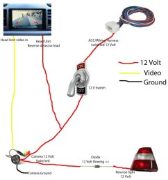 camera wiring schematic wiring diagram blog alpine rear view camera wiring diagram alpine camera wiring diagram [ 1024 x 1024 Pixel ]
