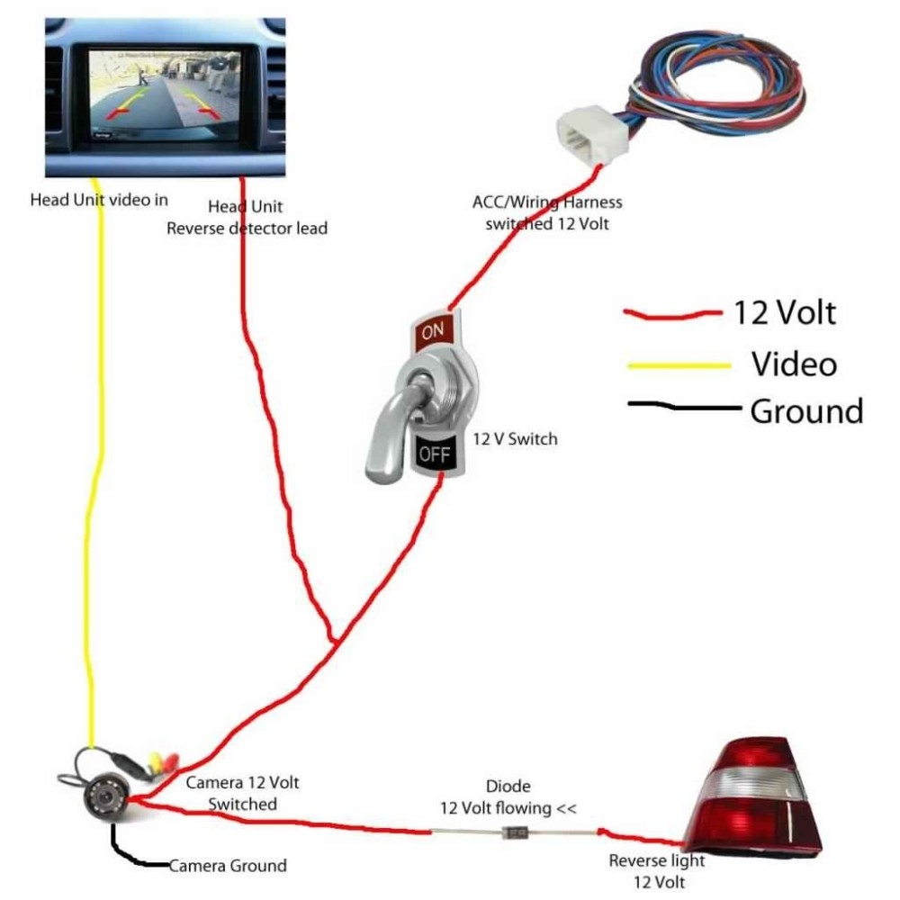 medium resolution of camera wiring schematic wiring diagram blog alpine rear view camera wiring diagram alpine camera wiring diagram