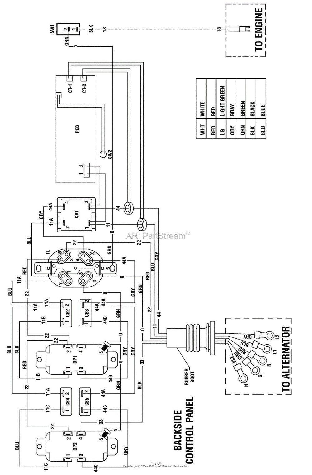 medium resolution of alternator wiring diagram briggs trusted schematics diagram rh roadntracks com briggs and stratton stator wiring diagram