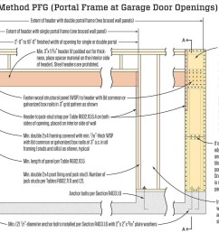 cadet baseboard heater wiring diagram new wiring diagram [ 1899 x 1266 Pixel ]