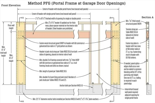 small resolution of cadet baseboard heater wiring diagram new wiring diagram