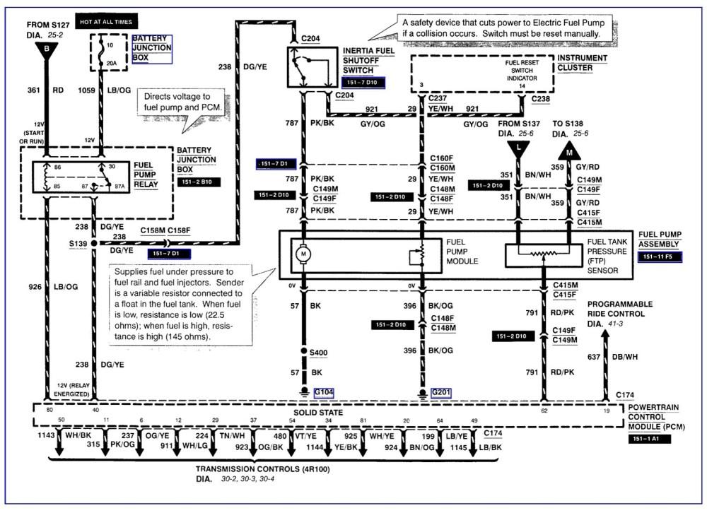 medium resolution of honda cb550 wiring diagram detailed schematics diagram on