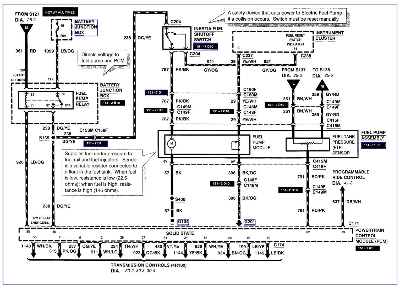 hight resolution of honda cb550 wiring diagram detailed schematics diagram on