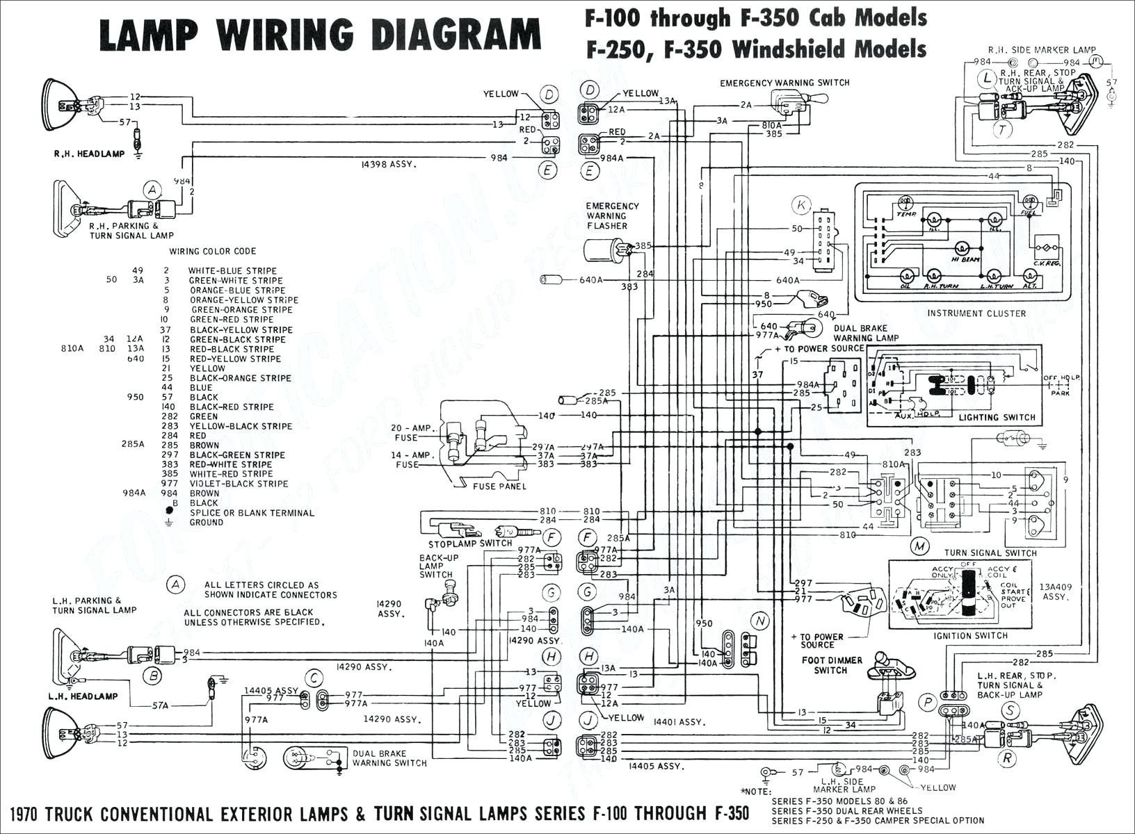 Wiring Diagram Chevy Ssr Cargo Free Vehicle Diagrams