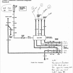 1990 Club Car 36 Volt Wiring Diagram For Trailers Australia V Glide Inspirational Image