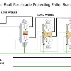 Sub Panel Wiring Diagram Garage Gmc Harness Unique Image