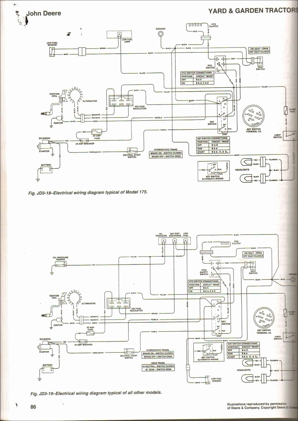 medium resolution of john deere lt 133 wiring diagram wiring diagram image john deere lx172 wiring diagram john
