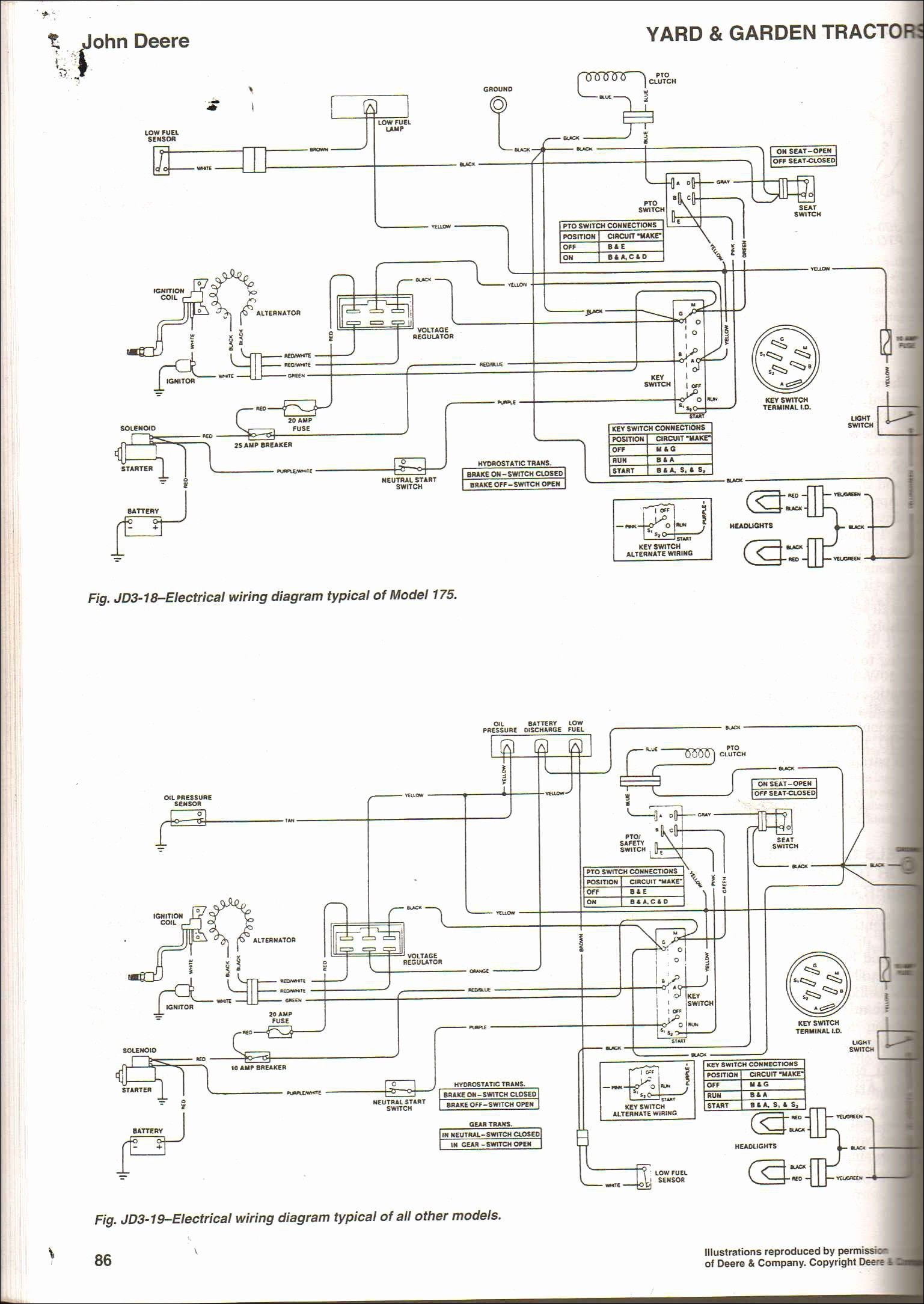 hight resolution of john deere lt 133 wiring diagram wiring diagram image john deere lx172 wiring diagram john