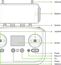unique joystick wiring diagram image n64 controller data diagrams u2022 lenze servo simple game [ 1100 x 879 Pixel ]
