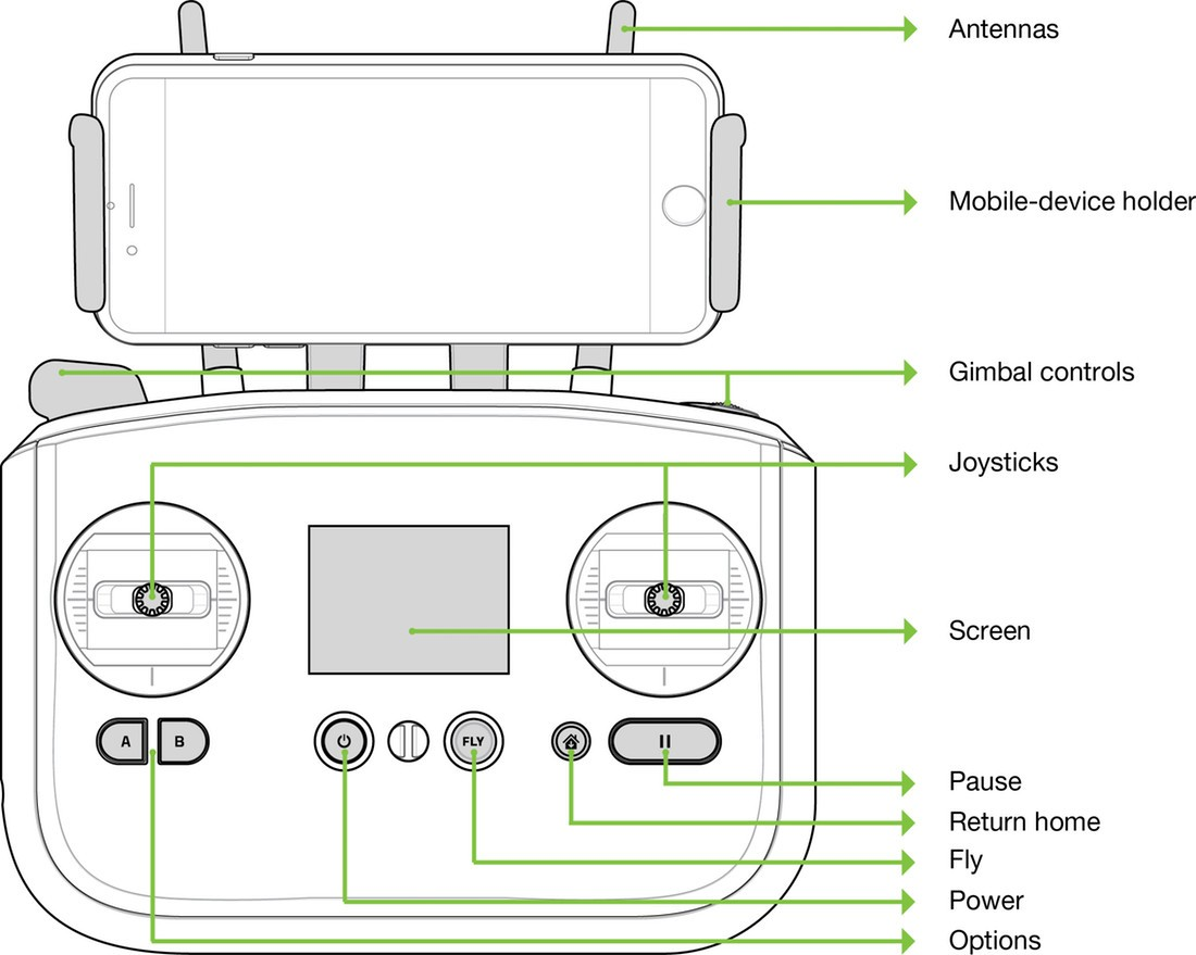 hight resolution of unique joystick wiring diagram image n64 controller data diagrams u2022 lenze servo simple game
