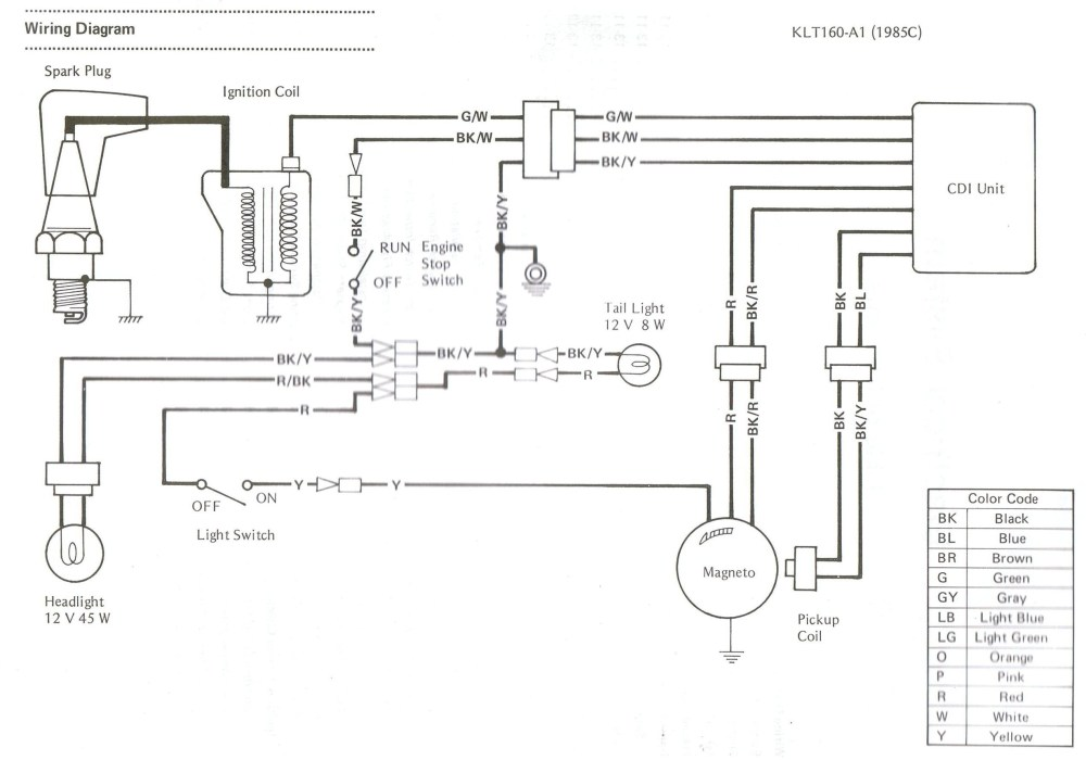 medium resolution of kawasaki bayou wiring harness wiring diagram imp bayou 250 wiring diagram