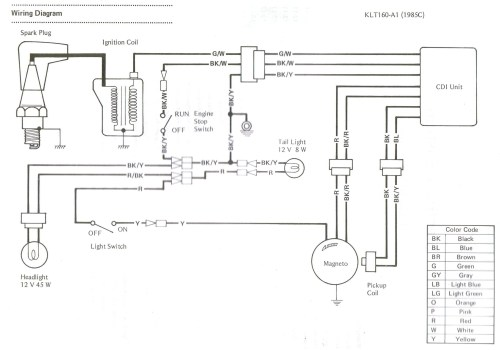 small resolution of kawasaki bayou wiring harness wiring diagram imp bayou 250 wiring diagram