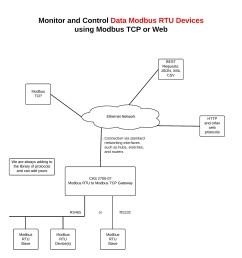 lance camper wiring diagram best of wiring diagram image rh mainetreasurechest com lance 7 pin wiring [ 2400 x 2334 Pixel ]