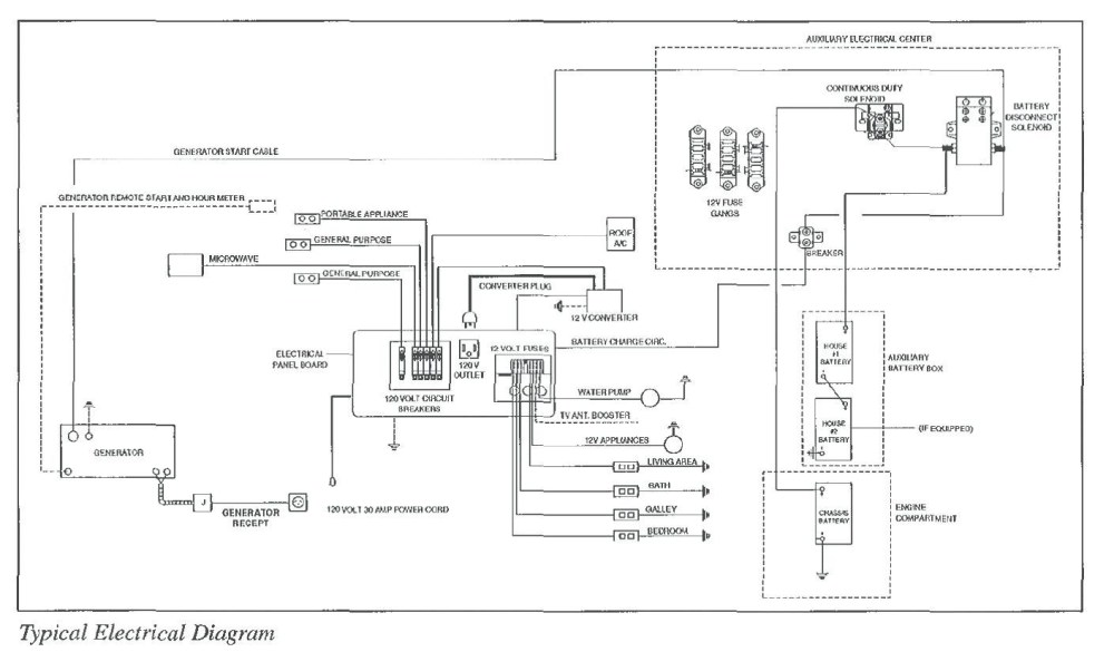 medium resolution of lance wiring harness wiring diagram load lance c er wiring harness diagram wiring diagram toolbox lance