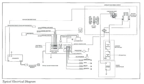 small resolution of lance wiring harness wiring diagram load lance c er wiring harness diagram wiring diagram toolbox lance