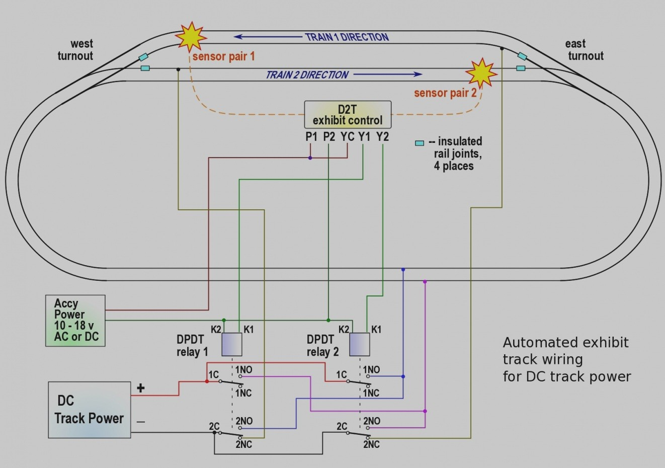 Lionel Fastrack Switch Wiring | Wiring Diagram on