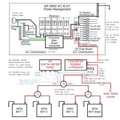 Marine Power Wiring Diagram Citroen C5 2005 Shore Elegant