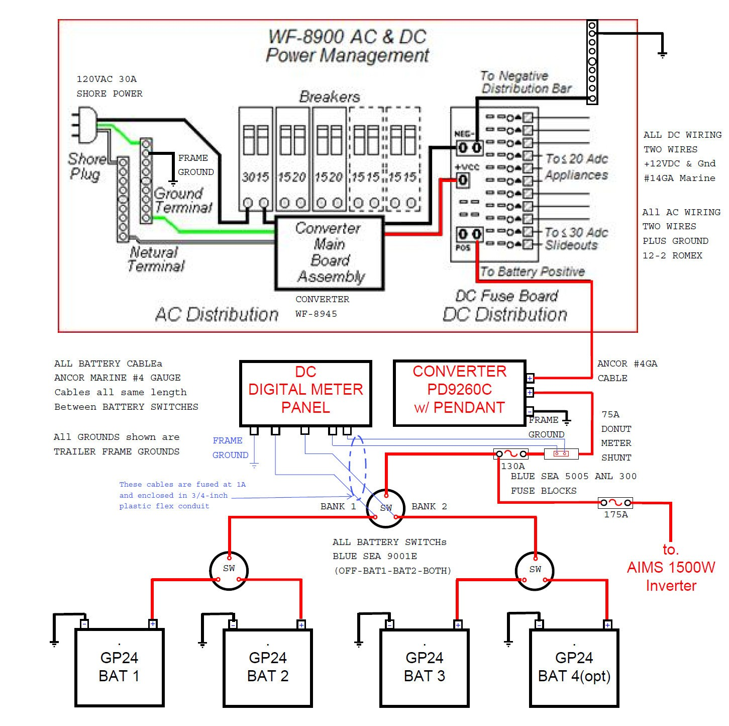 shore power wiring diagram vav controller marine elegant