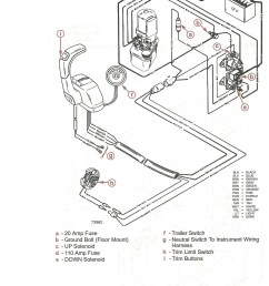 boat trim gauge wiring diagram free download wiring diagram portal trim pump wiring diagram mercruiser trim sender wiring diagram [ 1461 x 2043 Pixel ]