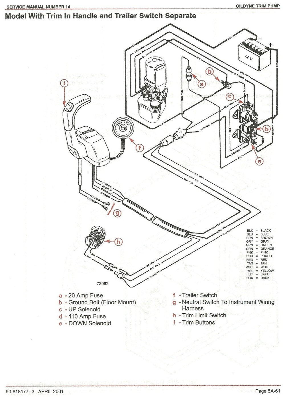 medium resolution of evinrude trim gauge wiring diagram wiring diagram for you johnson 150 outboard motor diagram tilt and trim switch wiring diagram