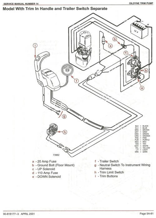 small resolution of boat trim gauge wiring diagram free download wiring diagram portal trim pump wiring diagram mercruiser trim sender wiring diagram
