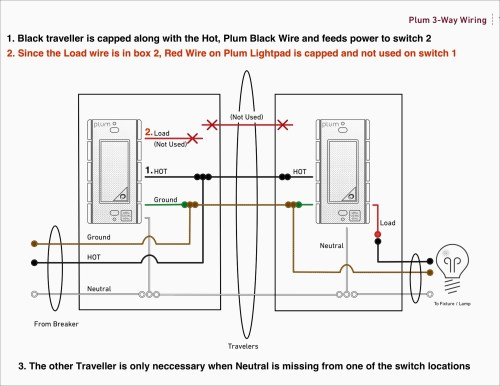 small resolution of awesome nema 10 50r wiring diagram wiring diagram imagenema 10 50 wiring diagram 18