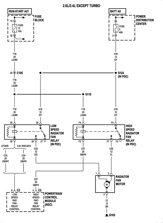 hight resolution of pt cruiser fuse box diagram enlarge wiring library rh 90 evitta de pt cruiser coolant system