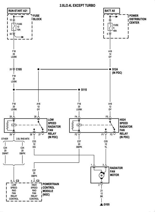 small resolution of pt cruiser fuse box diagram enlarge wiring library rh 90 evitta de pt cruiser coolant system