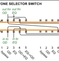 rotary switch wiring diagram unique wiring diagram image les paul toggle switch wiring 3 position selector [ 1396 x 867 Pixel ]