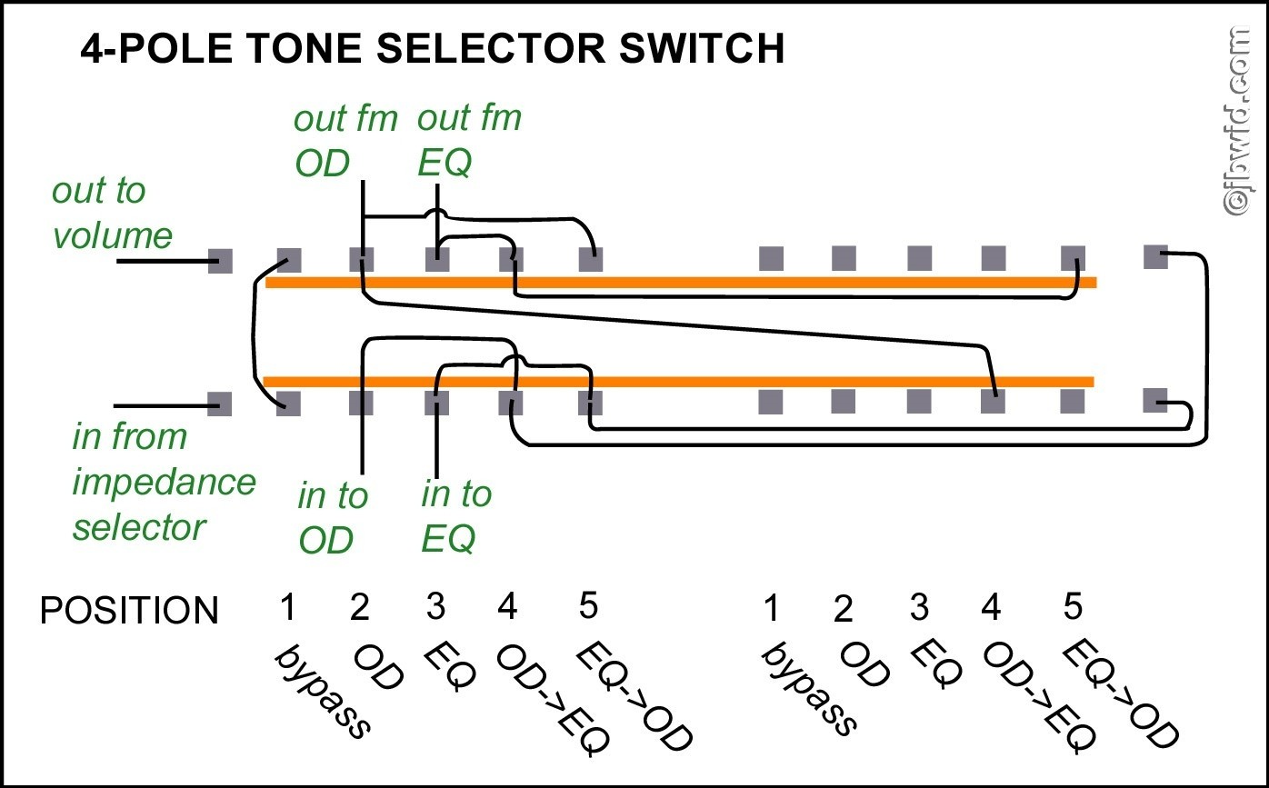 Rotary Cam Switch Wiring Diagram