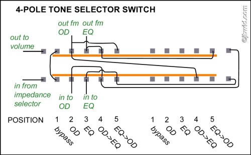 small resolution of rotary switch wiring diagram unique wiring diagram image les paul toggle switch wiring 3 position selector