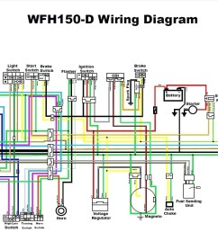 gy6 wiring diagram headlight wiring diagram rows 50cc moped wiring diagram headlights [ 1502 x 874 Pixel ]