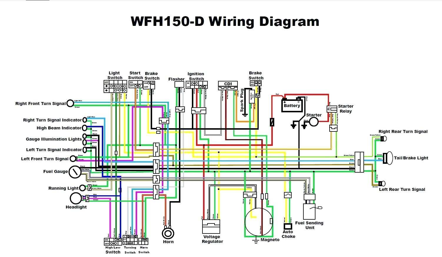 scooter ignition switch wiring diagram skateboard deck stator library