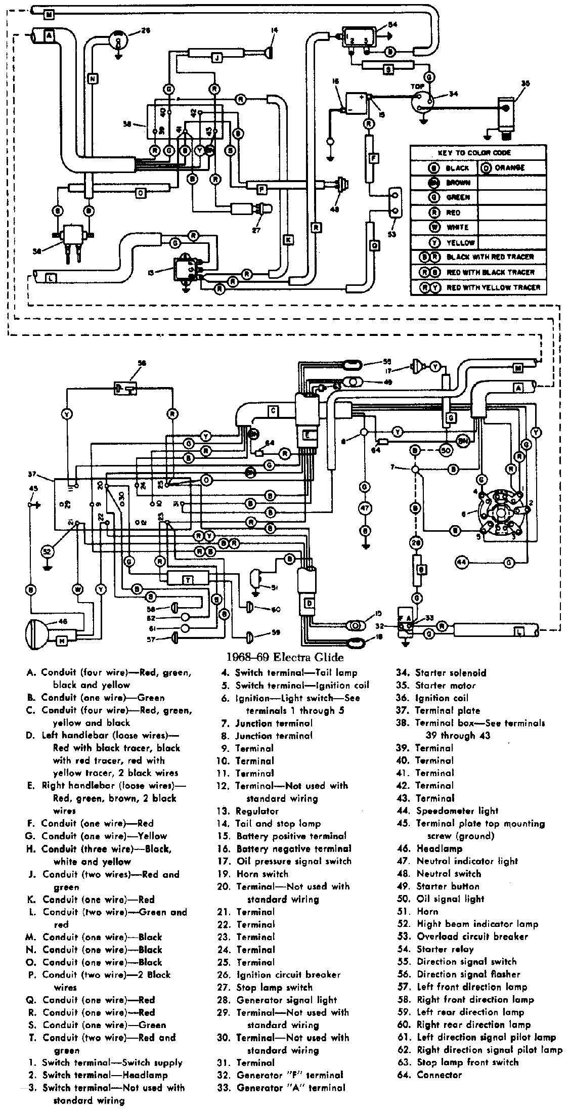 Diagrams For Harley Shovelhead Starter | Wiring Diagram on