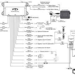 Wiring Diagram For Club Car Starter Generator Gear Ratio Viper 4105v Best Library Alarm 560xv Model Data Eton Rxl 90r Wire