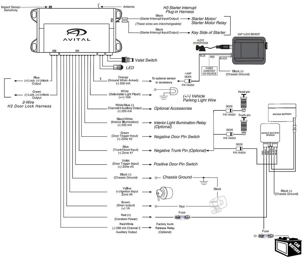 vehicle alarm wiring diagram four wire trailer viper 4105v best library car 560xv model data eton rxl 90r