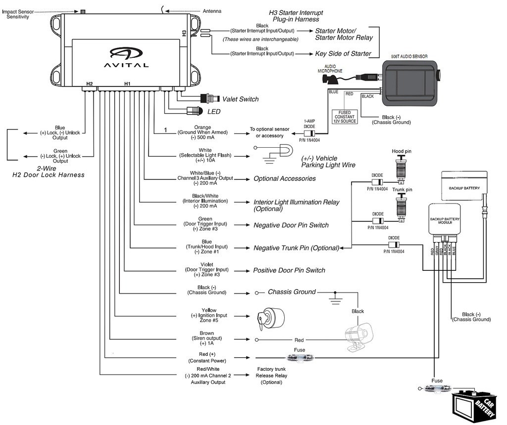 hight resolution of viper 4105v wiring diagram wiring diagram features