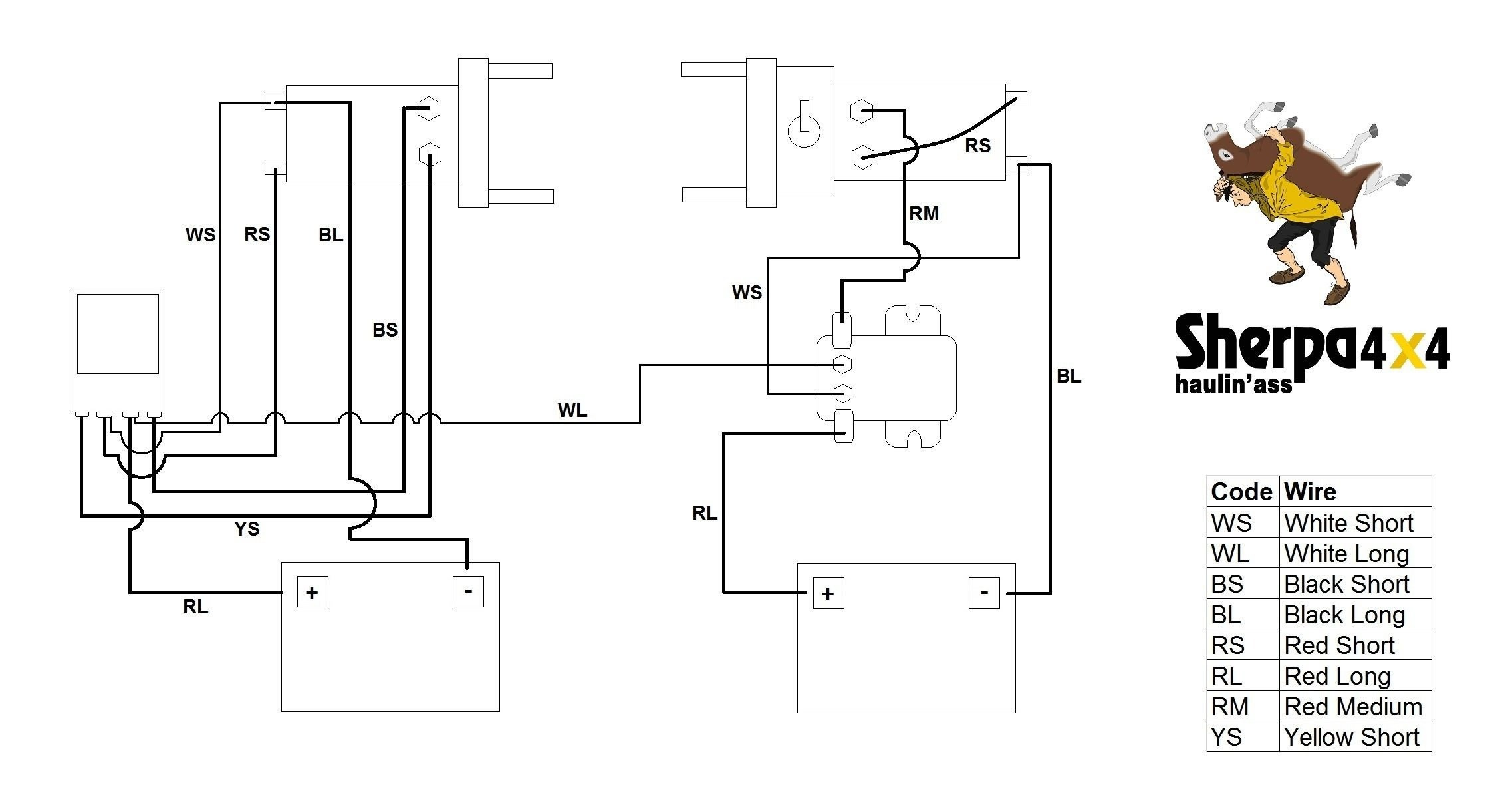 Albright Winch Solenoid Wiring Diagram