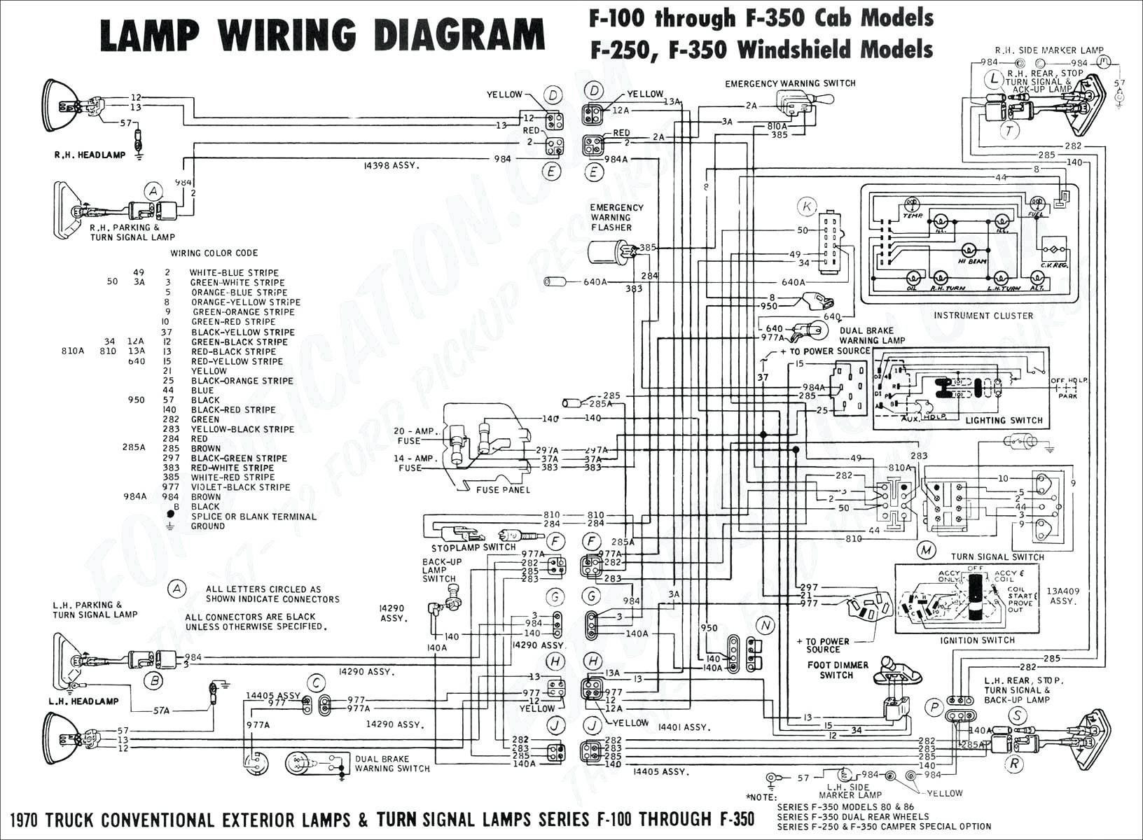 Unique Buick Rendezvous Radio Wiring Diagram