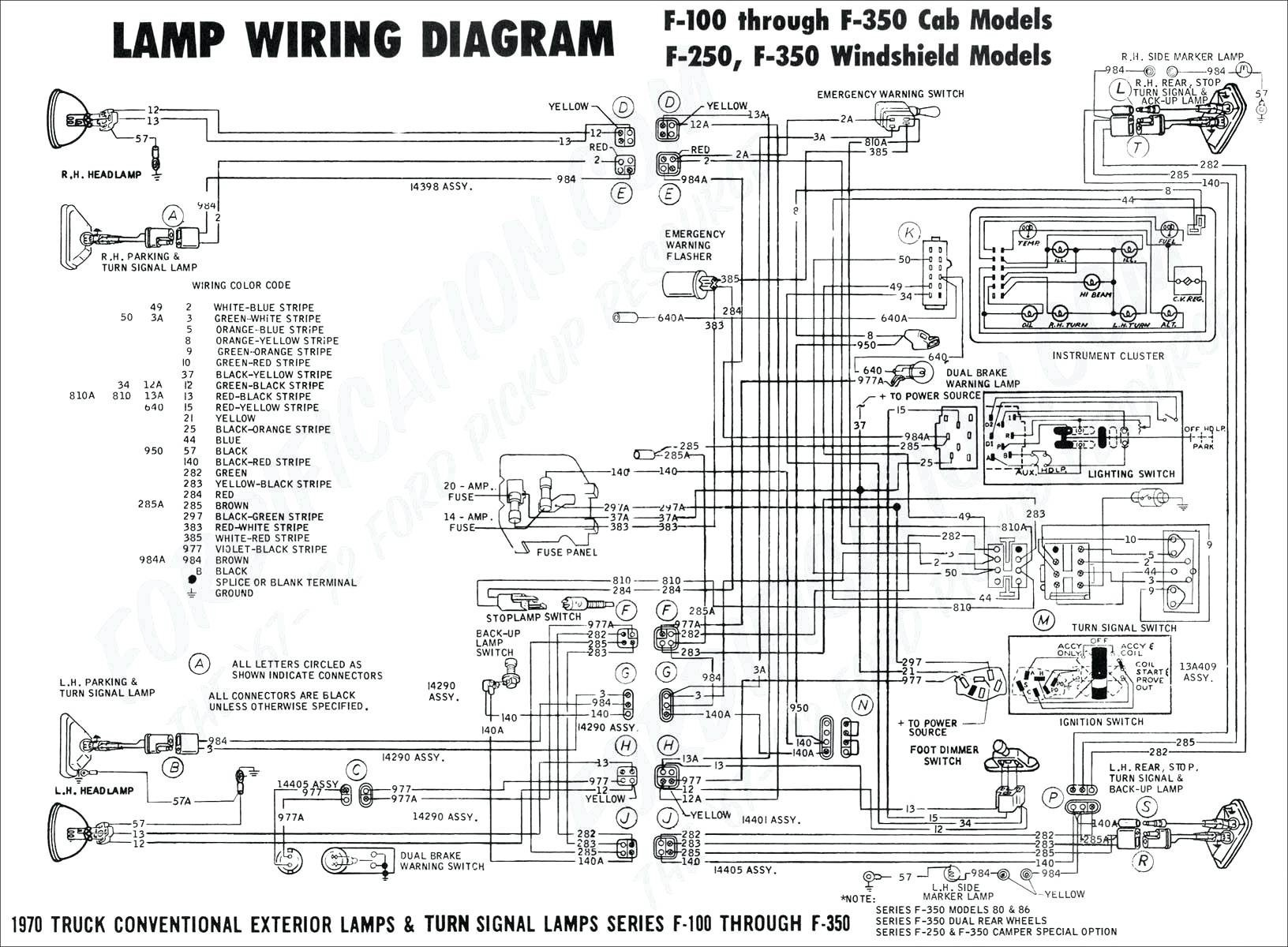 Ranger Wiring Diagram Inspirational