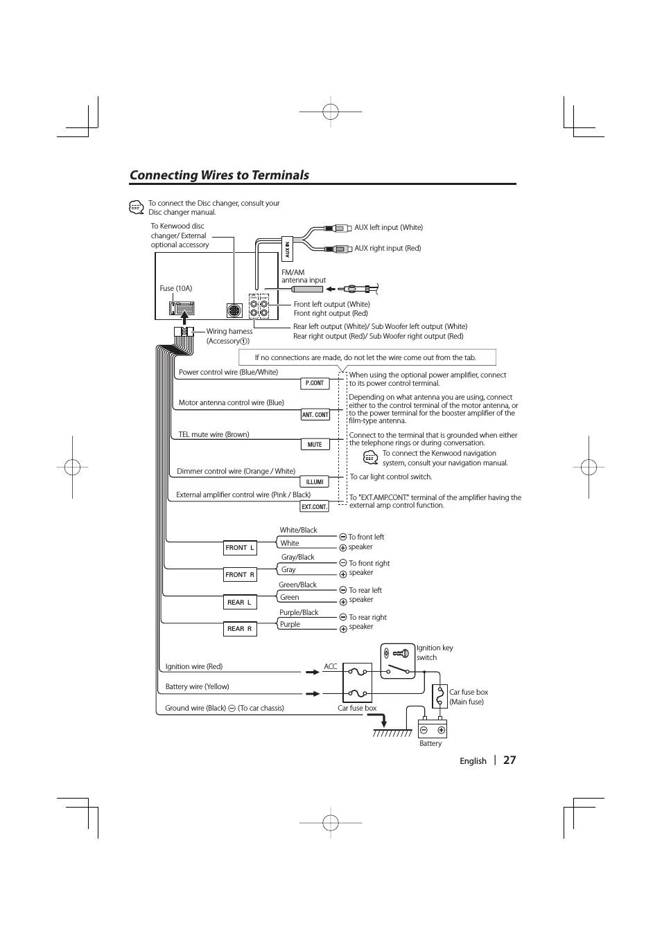 Urutan soket Fujitsu Ten Limited 86120-bz120 Inspirational