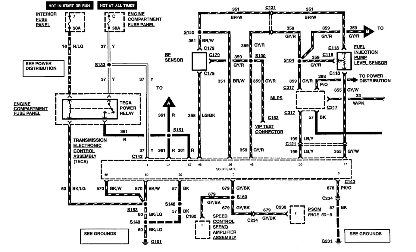 Ford 7 3 Idi Wire Schematic
