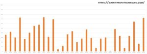 【太陽光発電収支】カナディアンソーラー6.24kwの2020年9月の結果は!