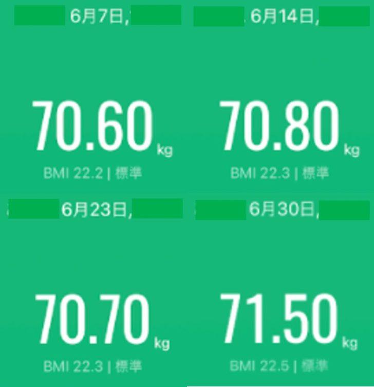 【注文住宅日記2021/7/7】フィットネスバイク(エアロバイク)でどれだけ痩せれる?