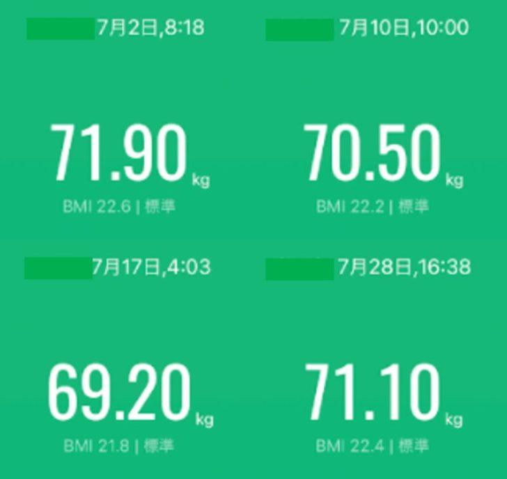 【注文住宅日記2021/8/5】フィットネスバイク(エアロバイク)でどれだけ痩せれる?!6ヵ月時点